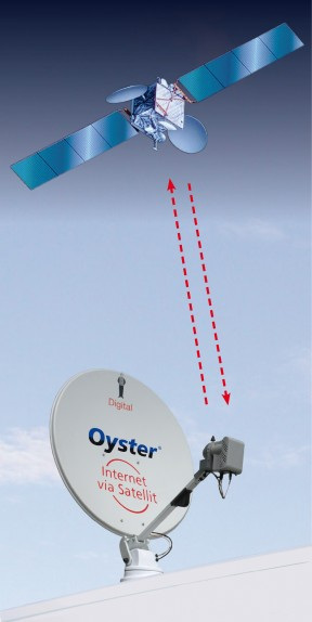 Oyster-Satellit02LARGE